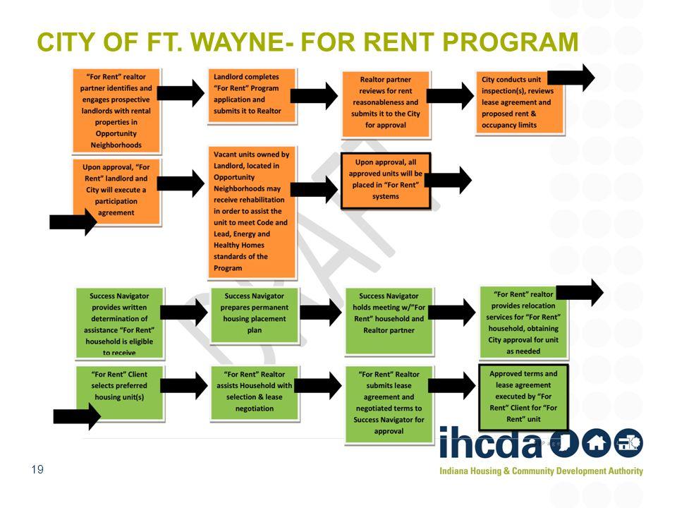 CITY OF FT. WAYNE- FOR RENT PROGRAM