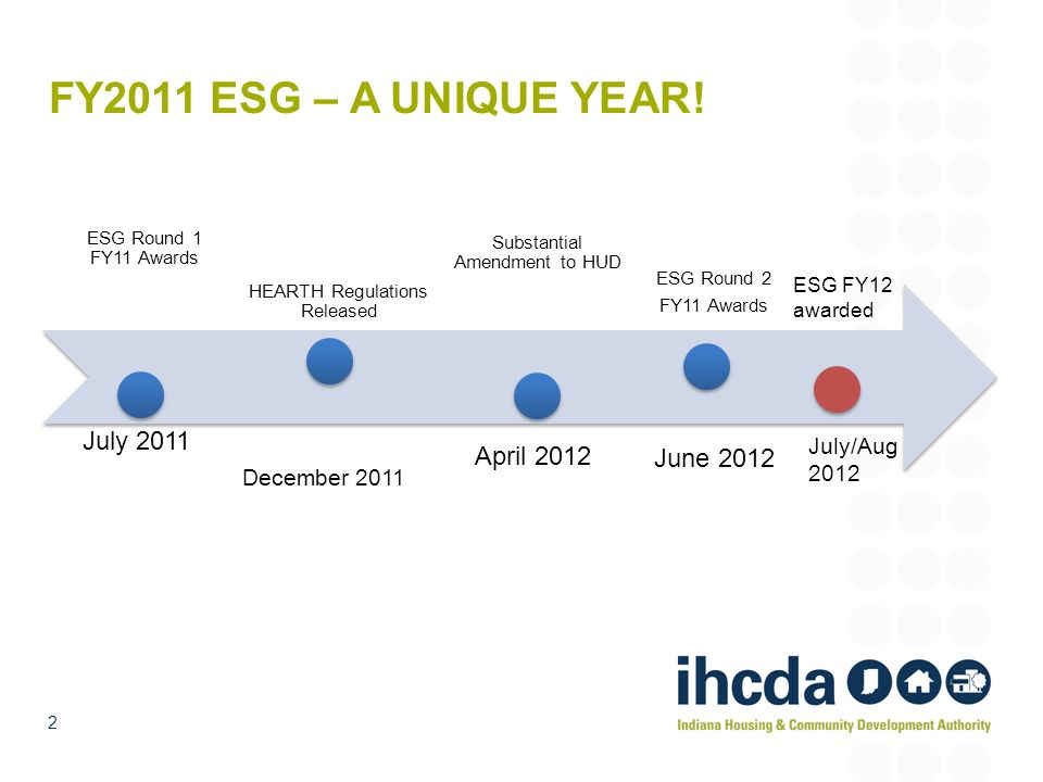 FY2011 ESG – A UNIQUE YEAR! July 2011 April 2012 June 2012