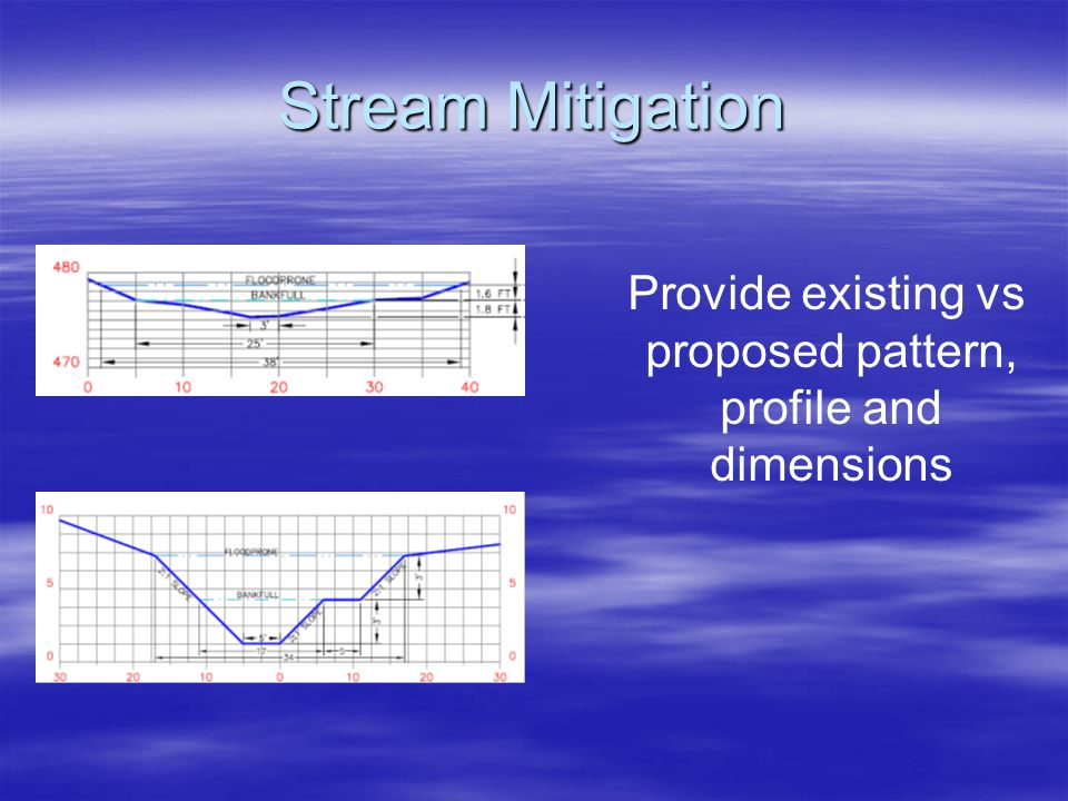 Stream Mitigation Provide existing vs proposed pattern, profile and