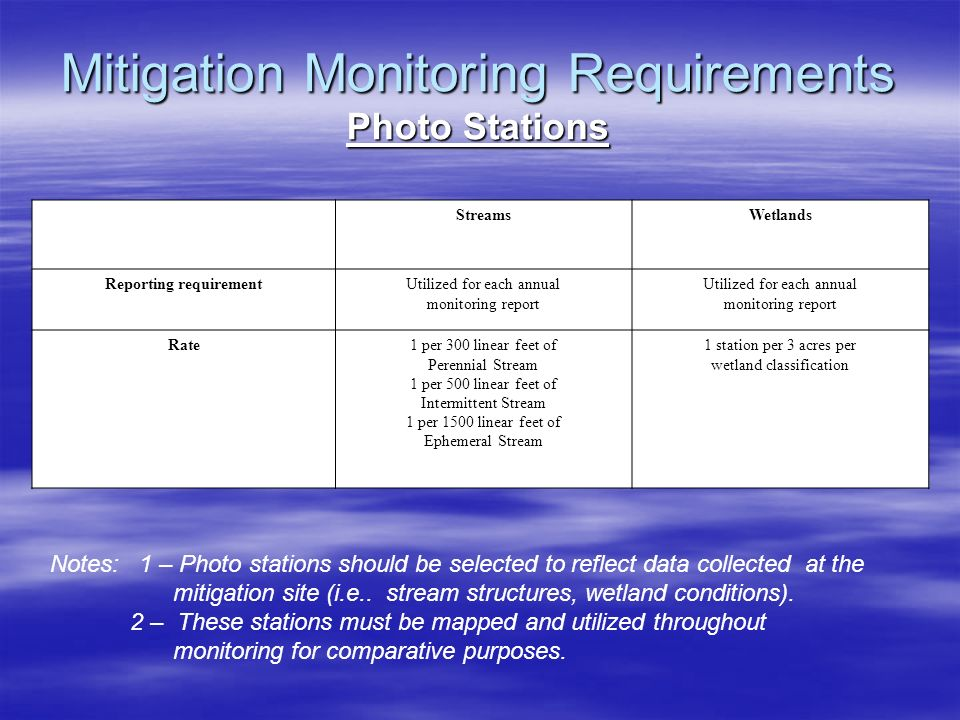 Mitigation Monitoring Requirements Photo Stations