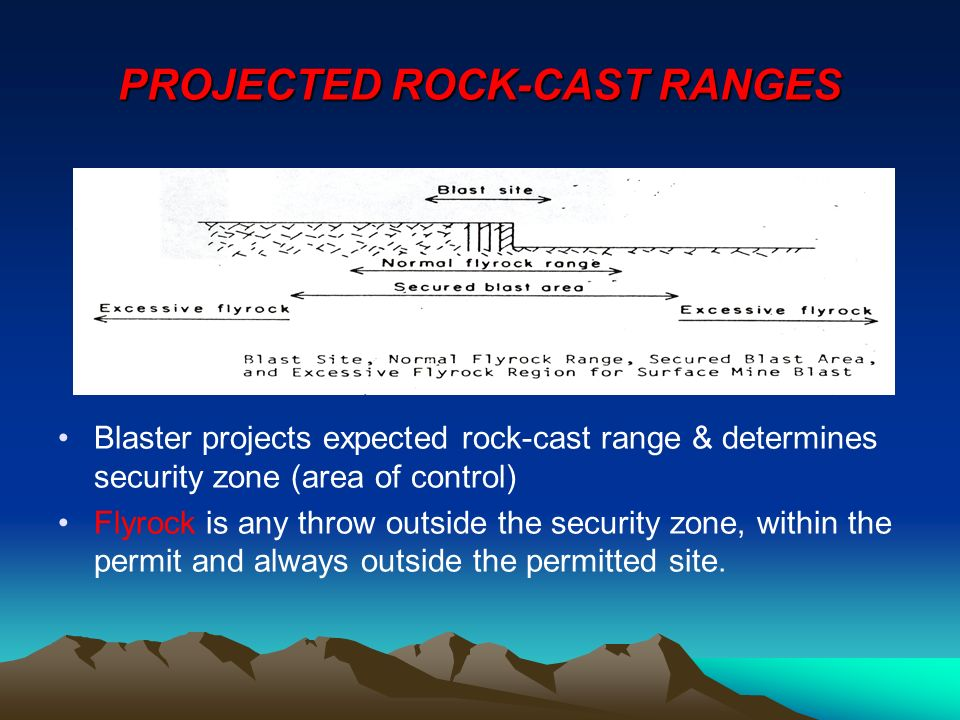 PROJECTED ROCK-CAST RANGES