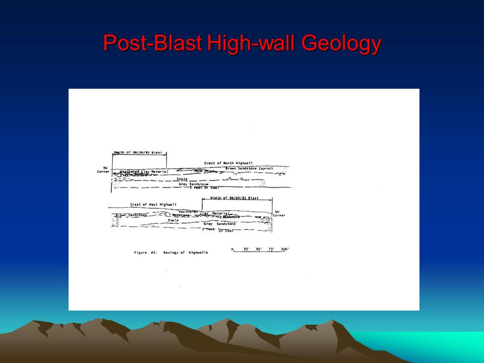 Post-Blast High-wall Geology