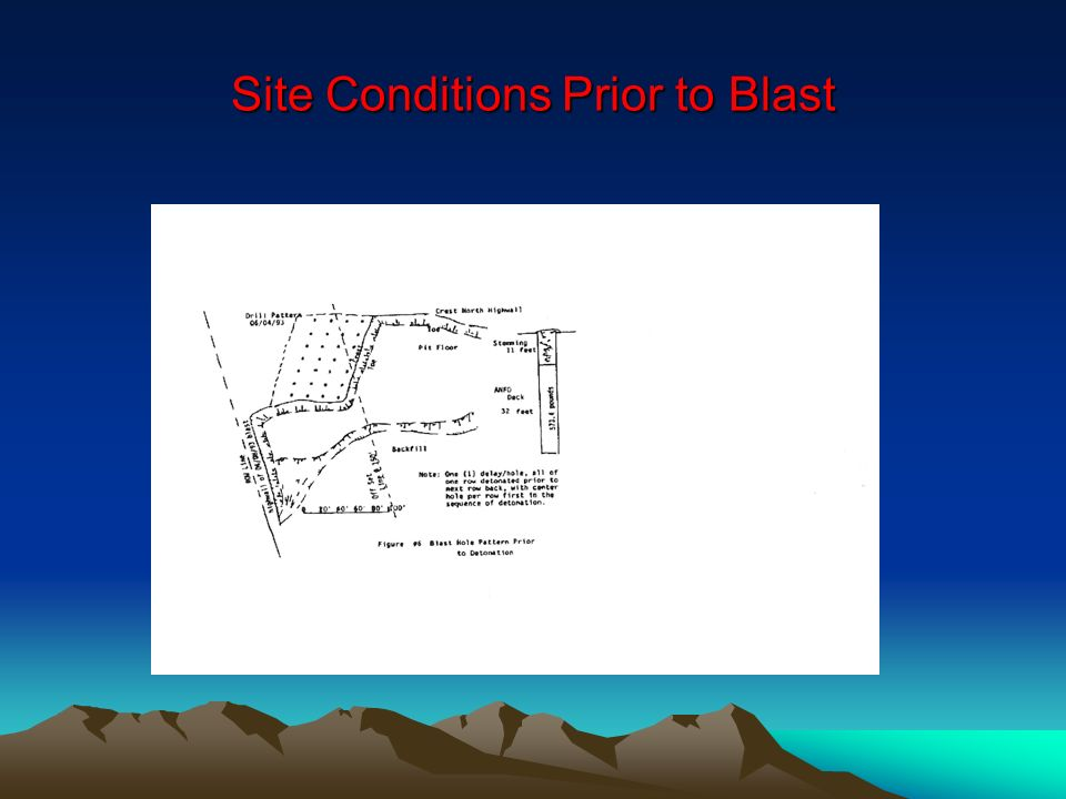Site Conditions Prior to Blast