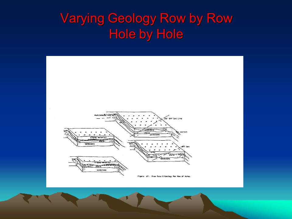 Varying Geology Row by Row Hole by Hole