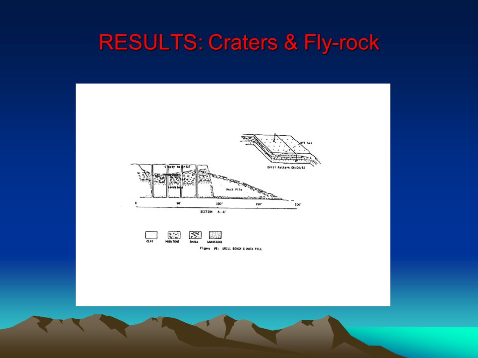 RESULTS: Craters & Fly-rock