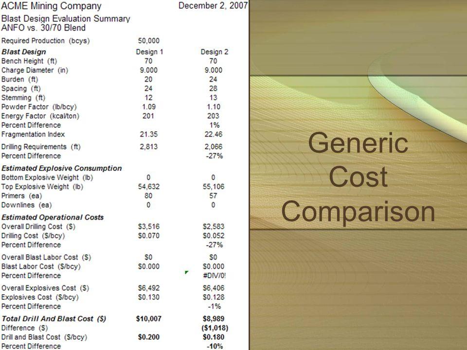 Generic Cost Comparison