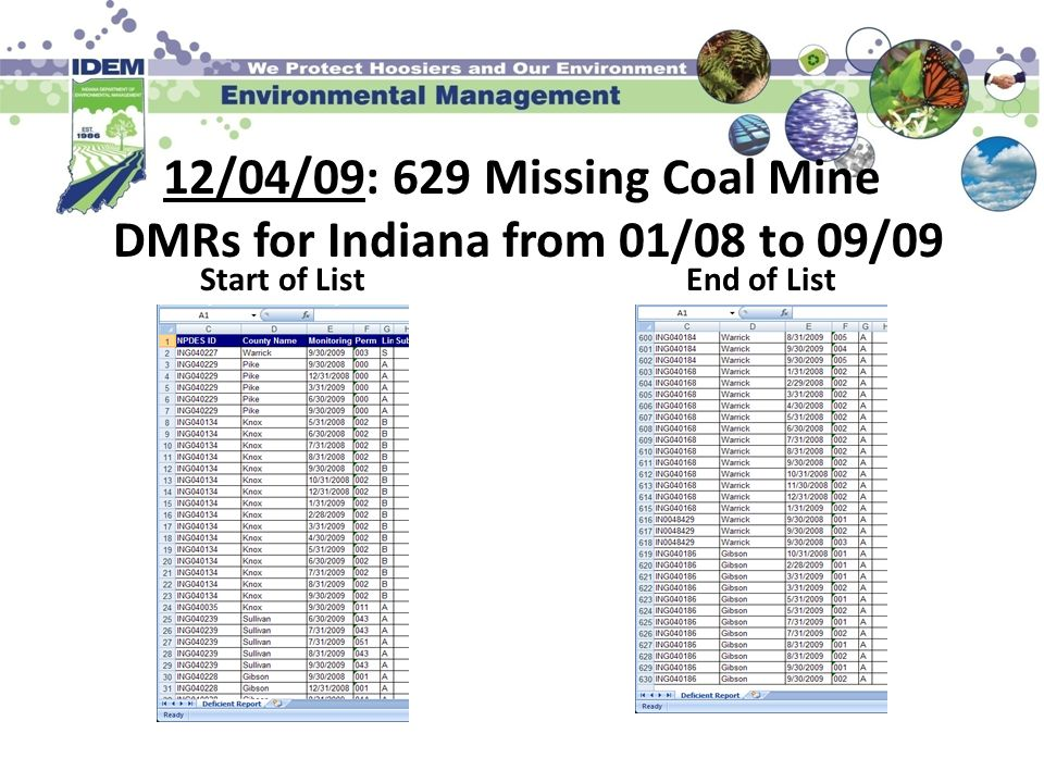 12/04/09: 629 Missing Coal Mine DMRs for Indiana from 01/08 to 09/09