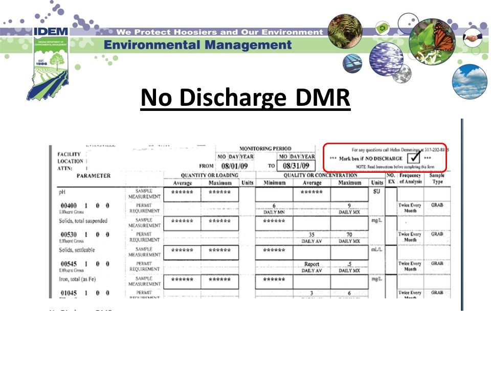 No Discharge DMR