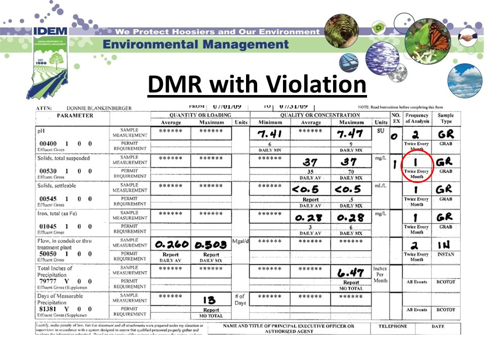 DMR with Violation