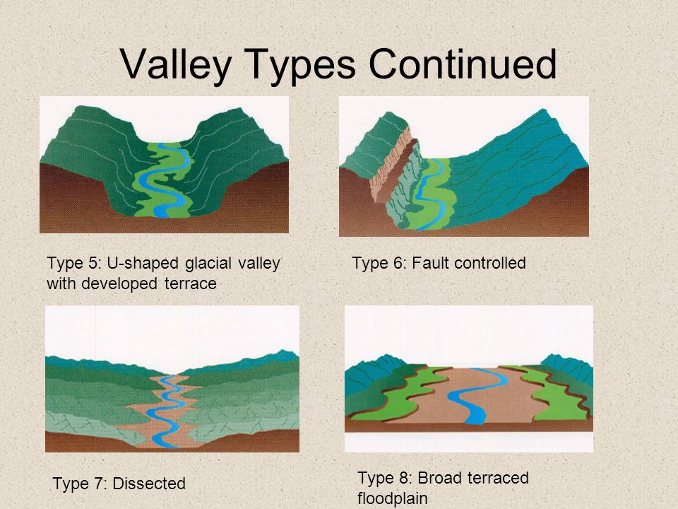 Valley Types Continued