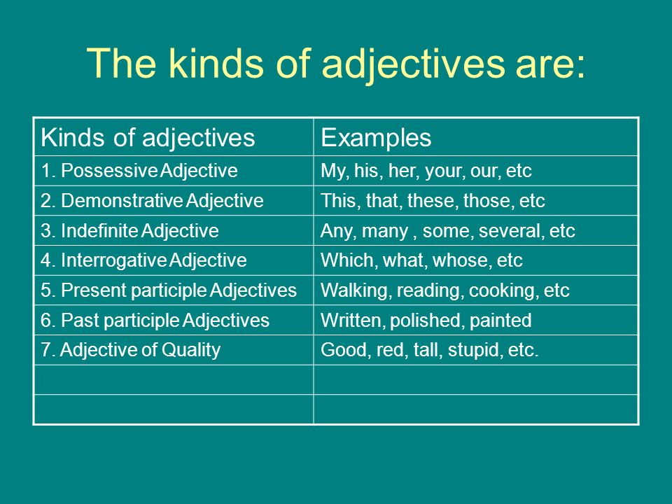 The kinds of adjectives are: