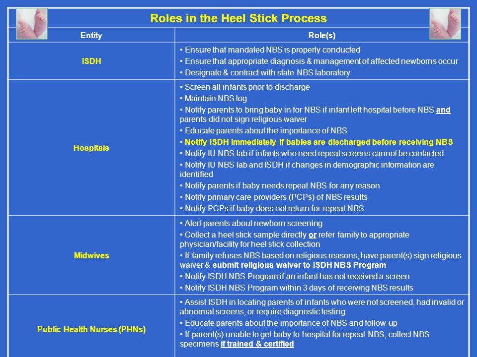 Roles in the Heel Stick Process Public Health Nurses (PHNs)