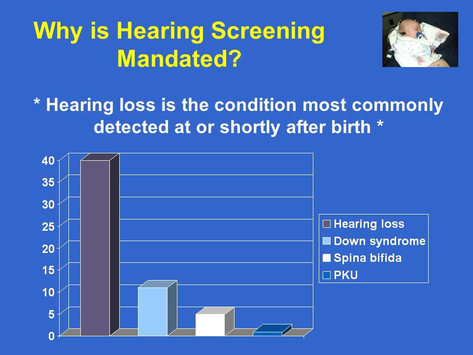 Why is Hearing Screening Mandated