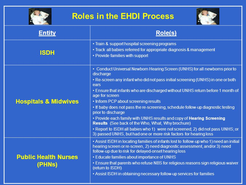 Roles in the EHDI Process Public Health Nurses (PHNs)