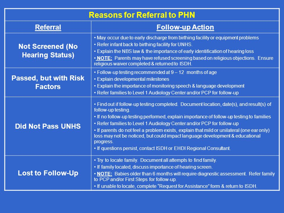 Reasons for Referral to PHN