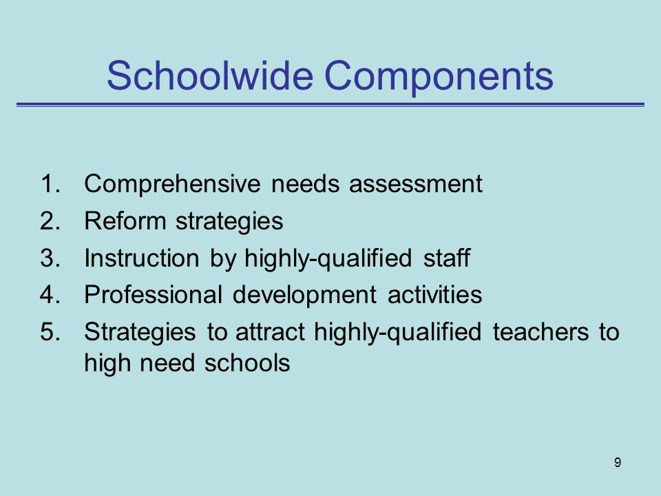 Schoolwide Components