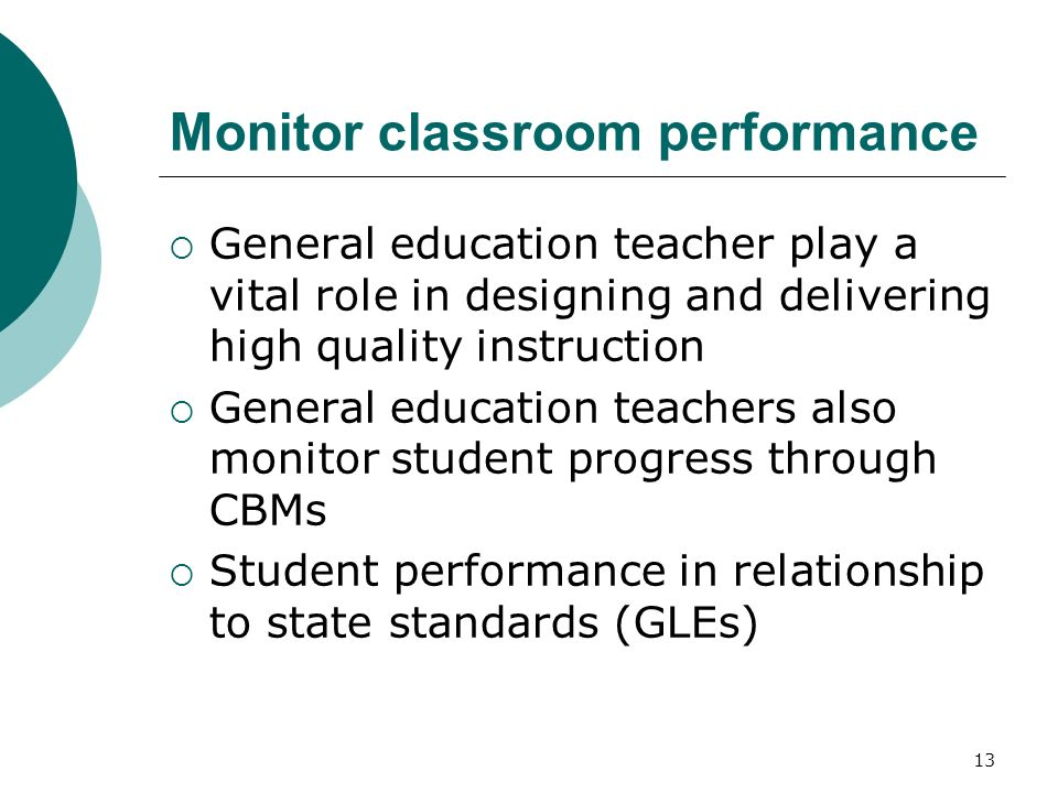 Monitor classroom performance