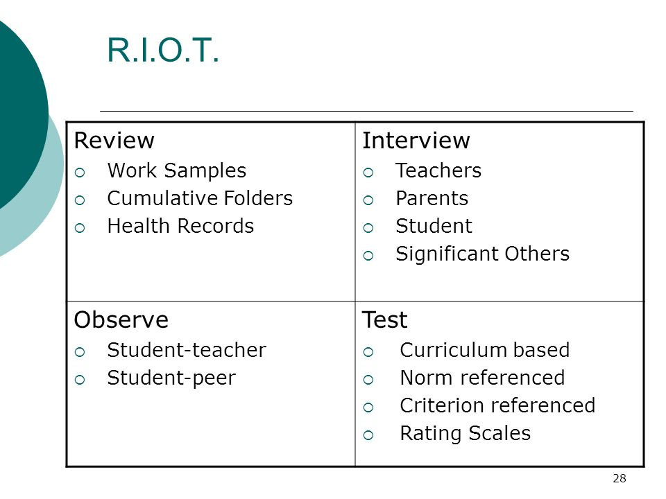 R.I.O.T. Review Interview Observe Test Work Samples Cumulative Folders