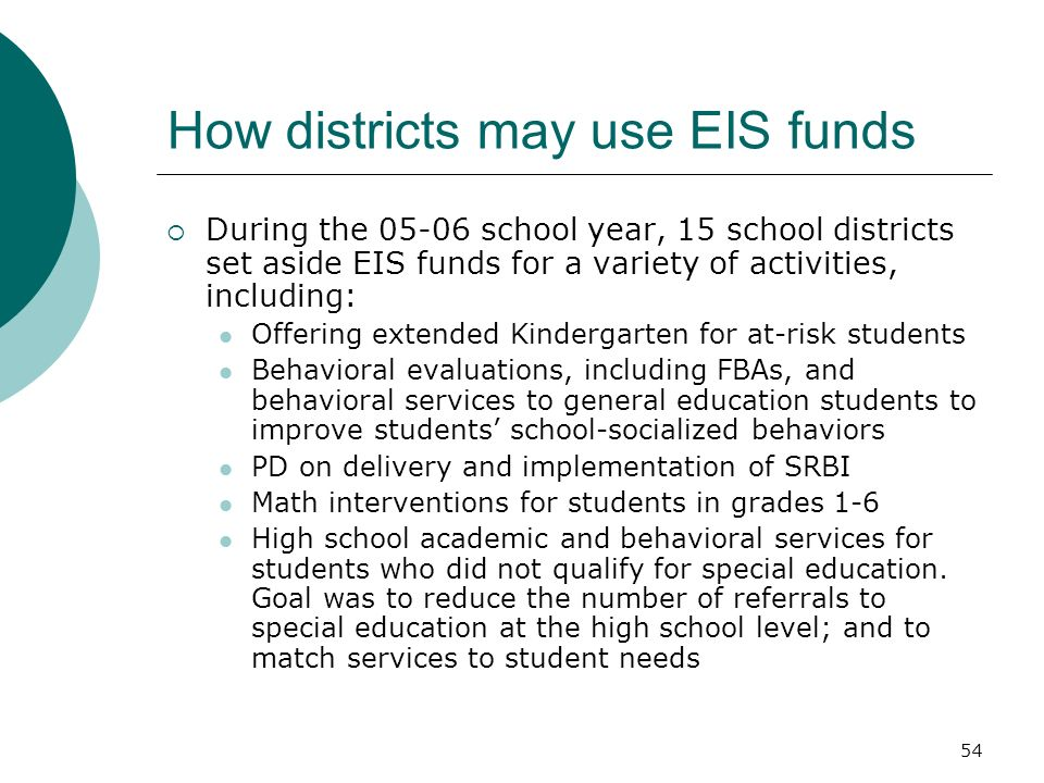 How districts may use EIS funds