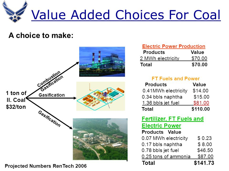 Value Added Choices For Coal
