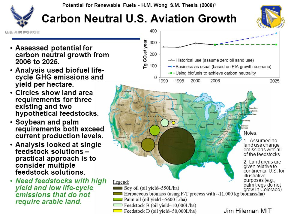 Assessed potential for carbon neutral growth from 2006 to 2025.