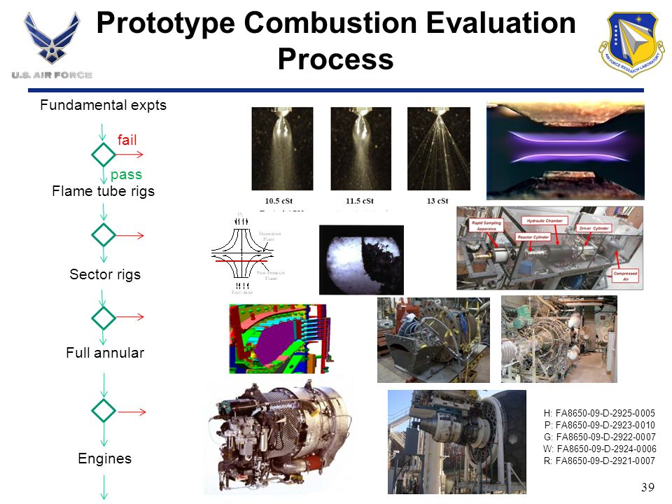 Prototype Combustion Evaluation Process