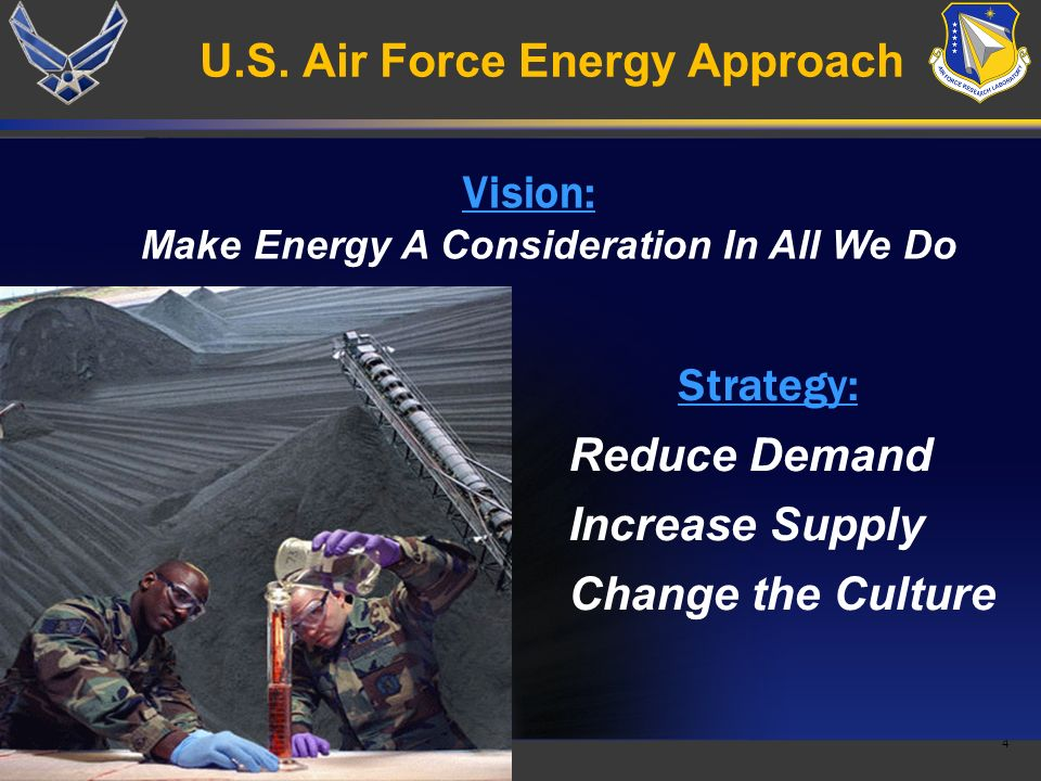 U.S. Air Force Energy Approach