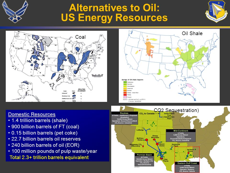 Alternatives to Oil: US Energy Resources