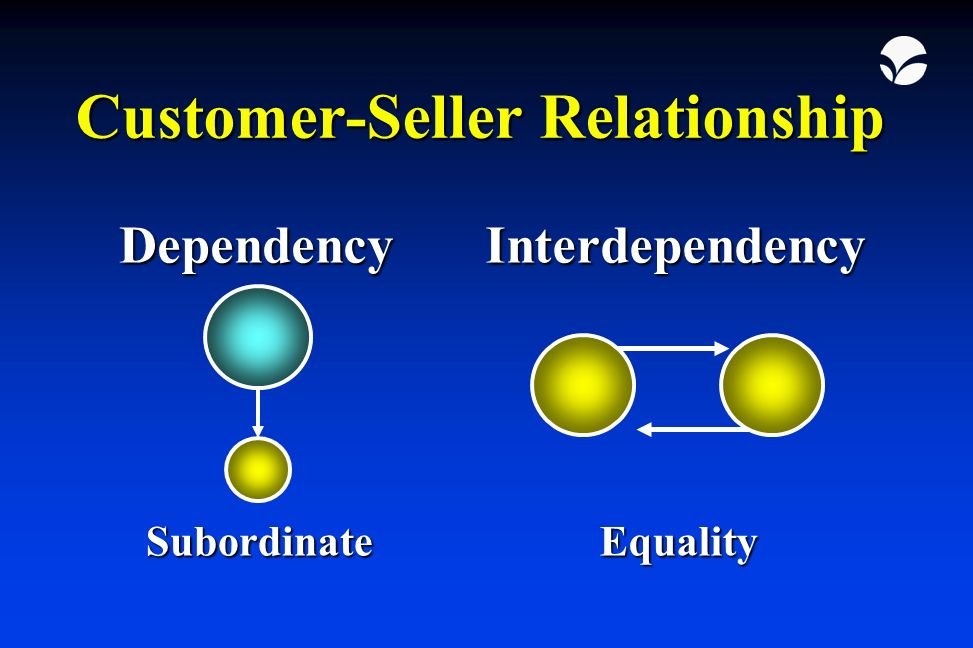 trust in buyer seller relationship Trust- vs power based buyer-supplier relationships in view  a good relationship between buyer and supplier  levels of trust between buyer and supplier will.