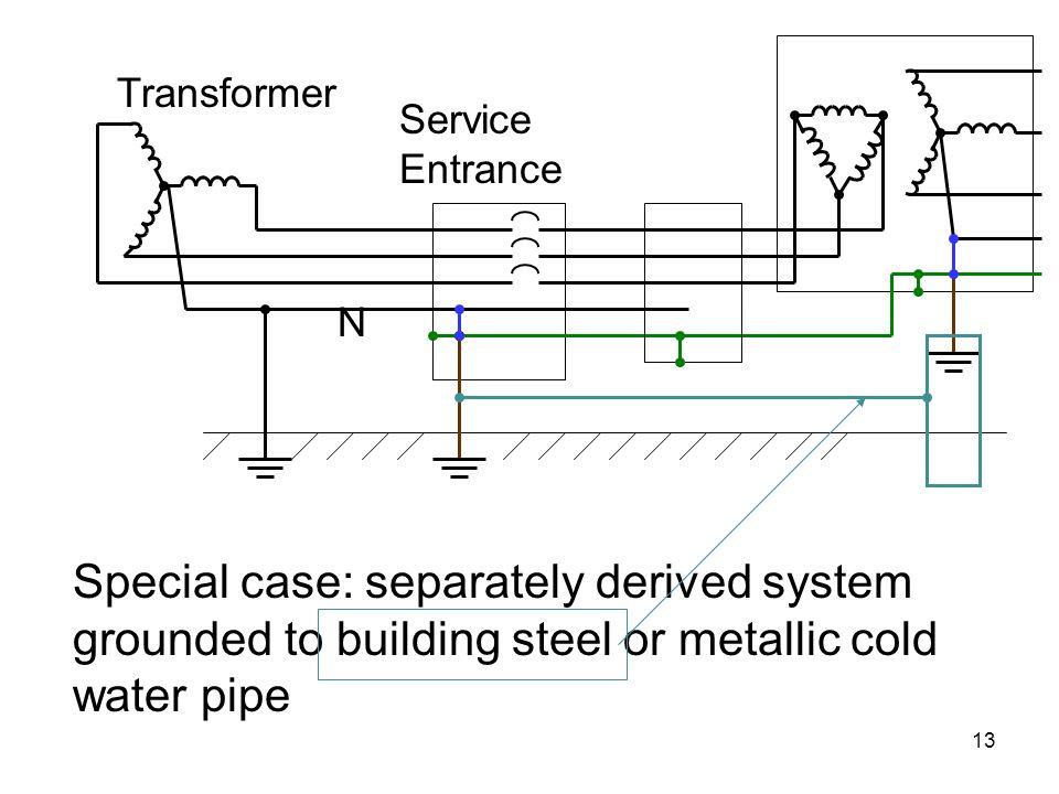 wiring and grounding