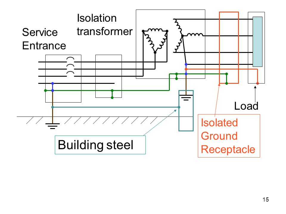 Isolated Ground Bus Bar Wiring Diagram Groundwater Diagram