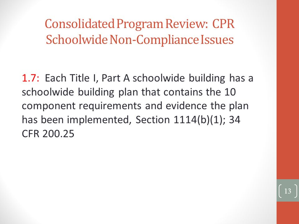 Consolidated Program Review: CPR Schoolwide Non-Compliance Issues