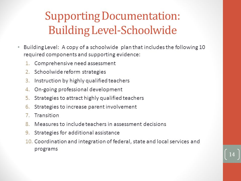 Supporting Documentation: Building Level-Schoolwide