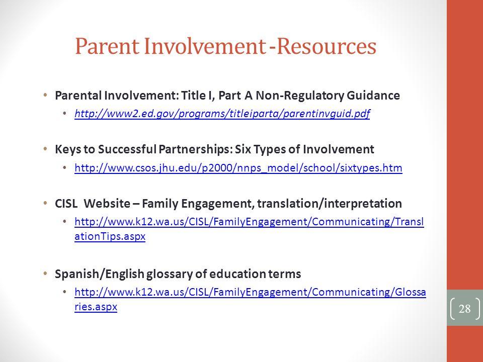 Parent Involvement -Resources