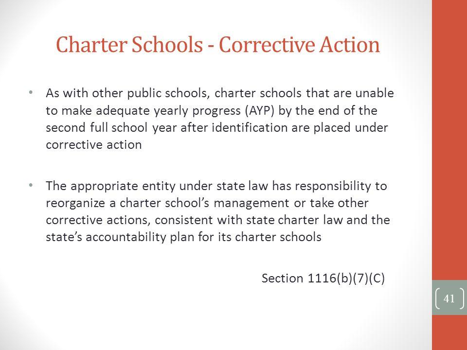 Charter Schools - Corrective Action