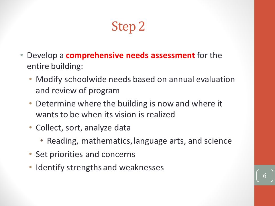 Step 2 Develop a comprehensive needs assessment for the entire building: Modify schoolwide needs based on annual evaluation and review of program.