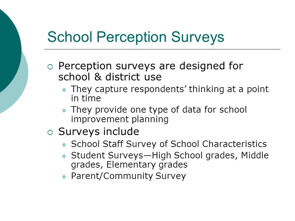 School Perception Surveys