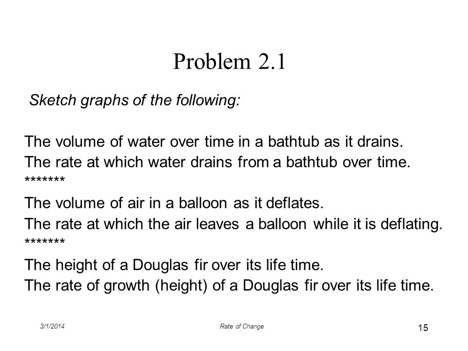 Problem 2.1 Sketch graphs of the following: