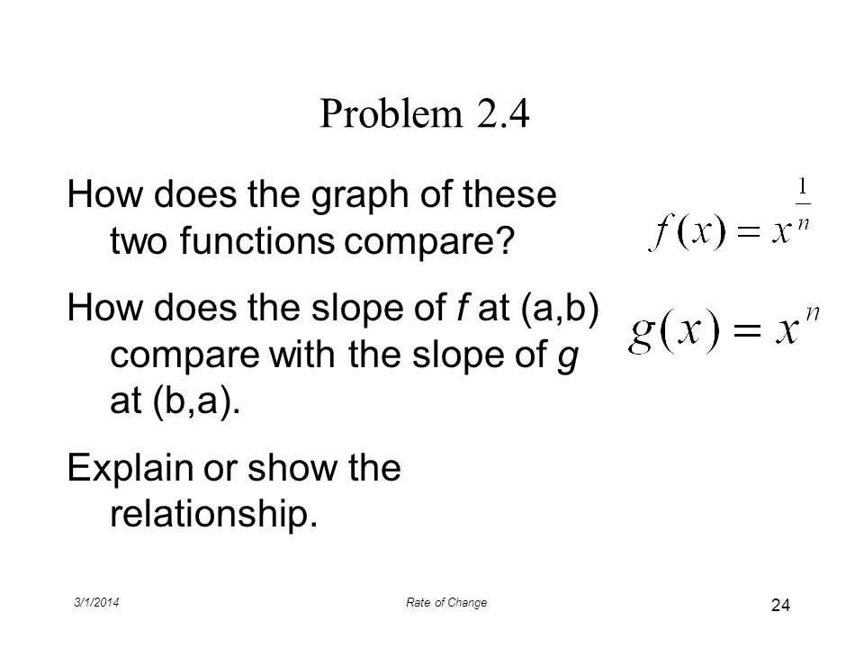 Problem 2.4 How does the graph of these two functions compare