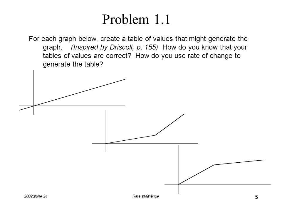Problem 1.1