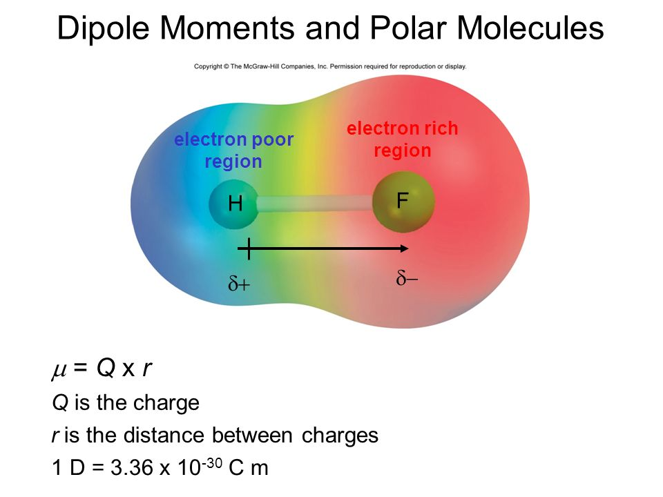 dipole moment of 5 fluorouracil molecule And contact elham tazikeh on researchgate,  and ground state dipole moment of states v and viiafter  with 5-fluorouracil molecule (5.
