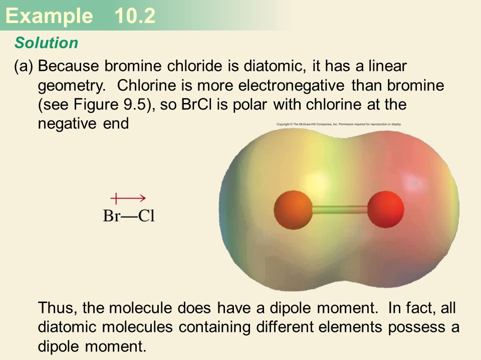 Chemical Bonding II: Molecular Geometry and Hybridization ...