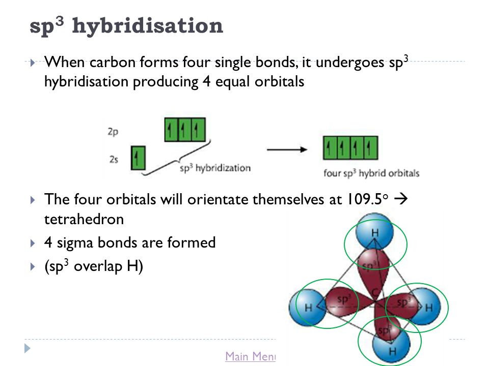 how to draw carbon with sp hybridization