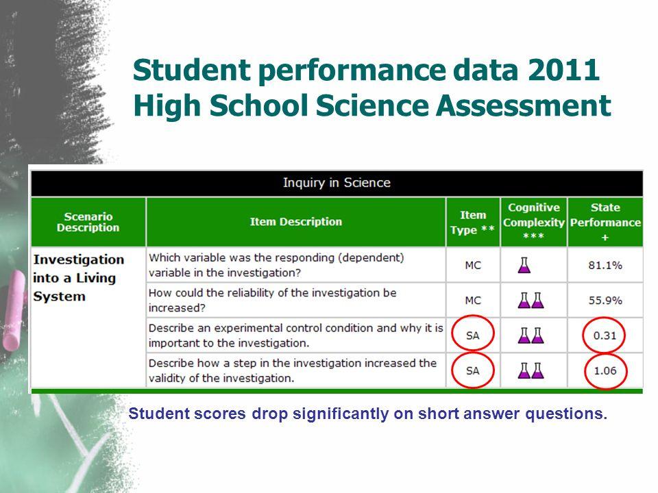 Student performance data 2011 High School Science Assessment