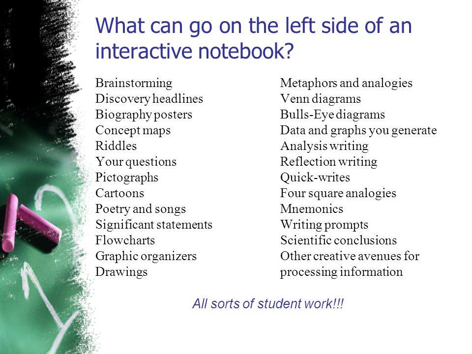 What can go on the left side of an interactive notebook