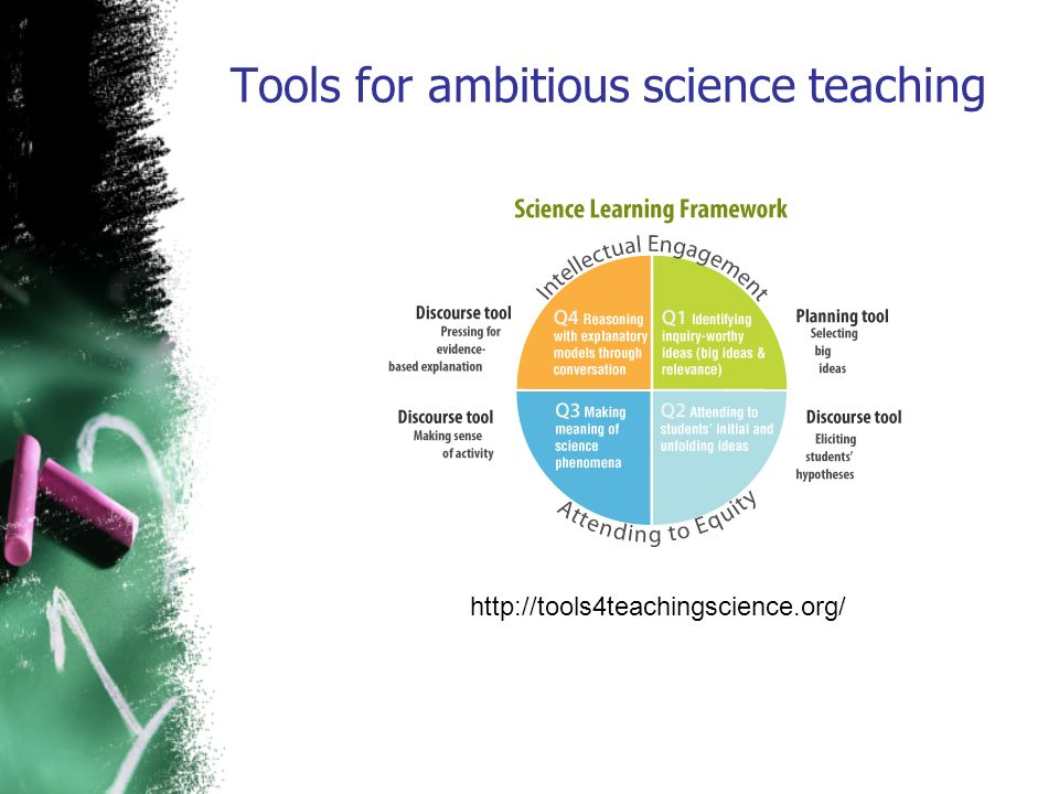 Tools for ambitious science teaching