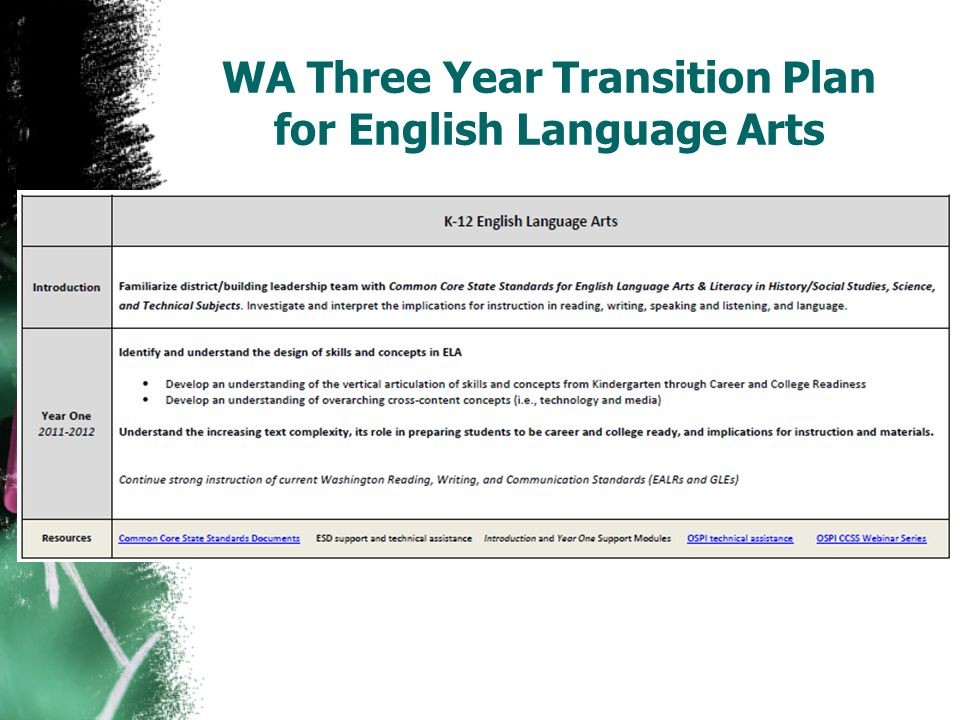 WA Three Year Transition Plan for English Language Arts