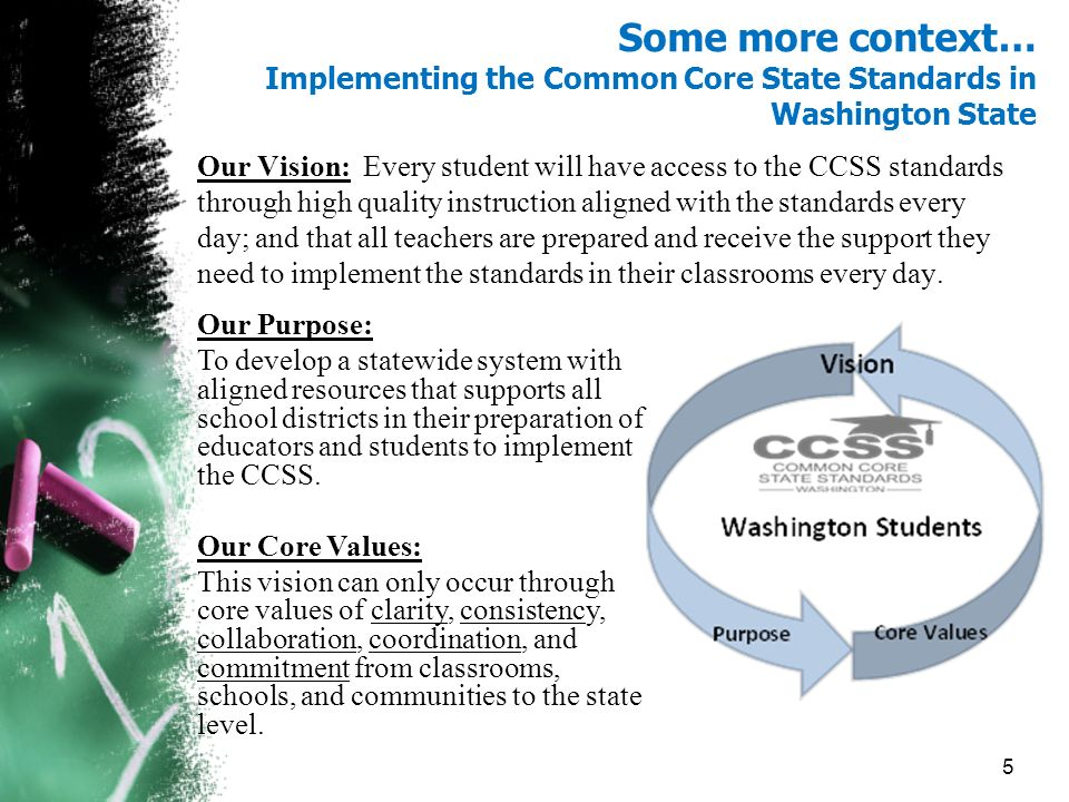 Some more context… Implementing the Common Core State Standards in Washington State