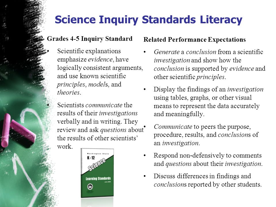 Science Inquiry Standards Literacy
