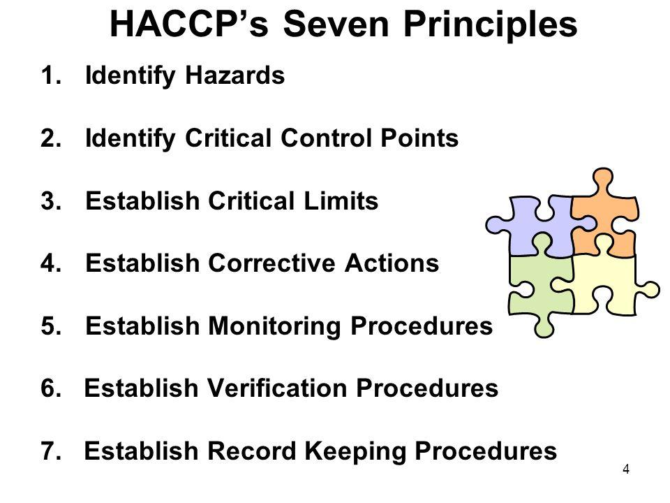 HACCP's Seven Principles